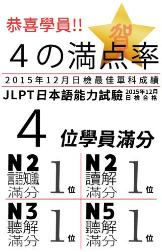 2015-JNLY-JLPT result-01