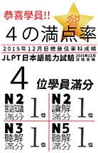 2015年十二月日檢,恭喜4位同學滿分!!