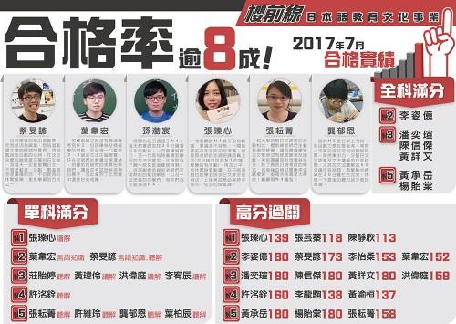 2017年7月日語試驗合格榜單
