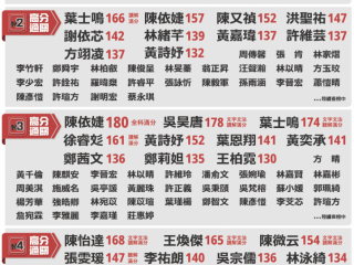 櫻前線<br>教學成果